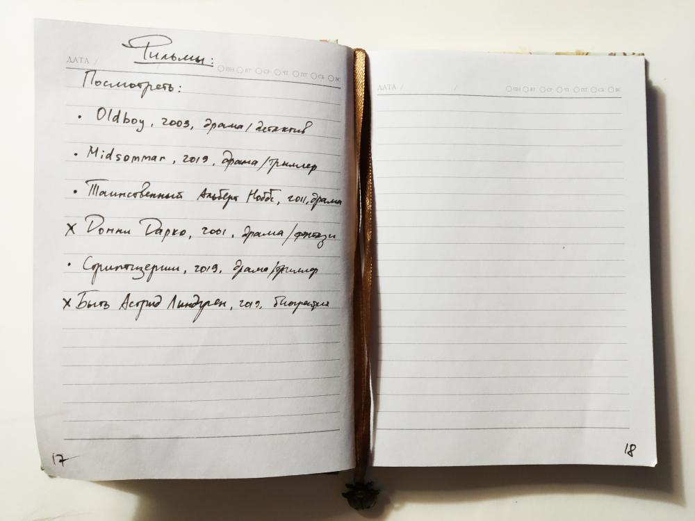Коллекции в Bullet journal
