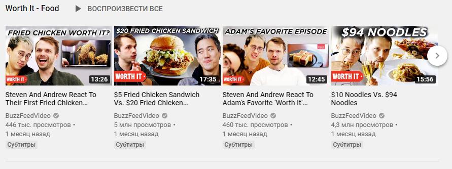 Лица на обложках видео на канале