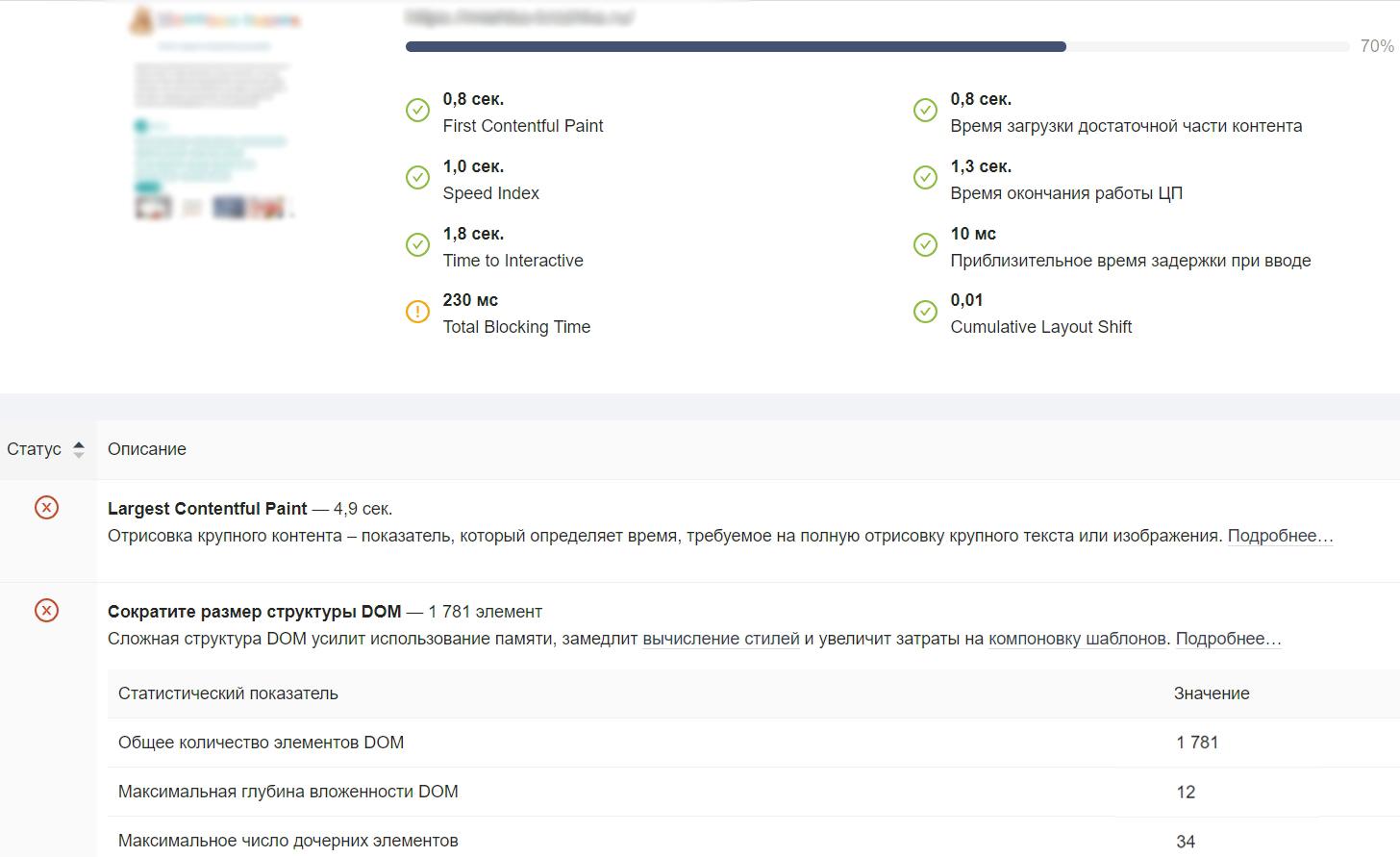 Инструмент, чтобы проверить скорость загрузки сайта онлайн