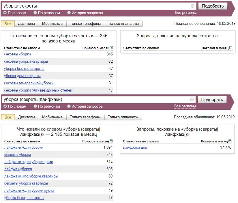 Оператор для синонимов в Вордстате