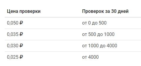 Сколько стоят проверки в Line