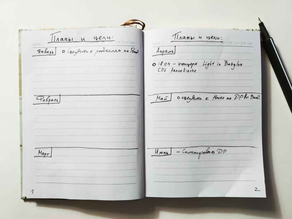 Годовой план в системе Bullet journal