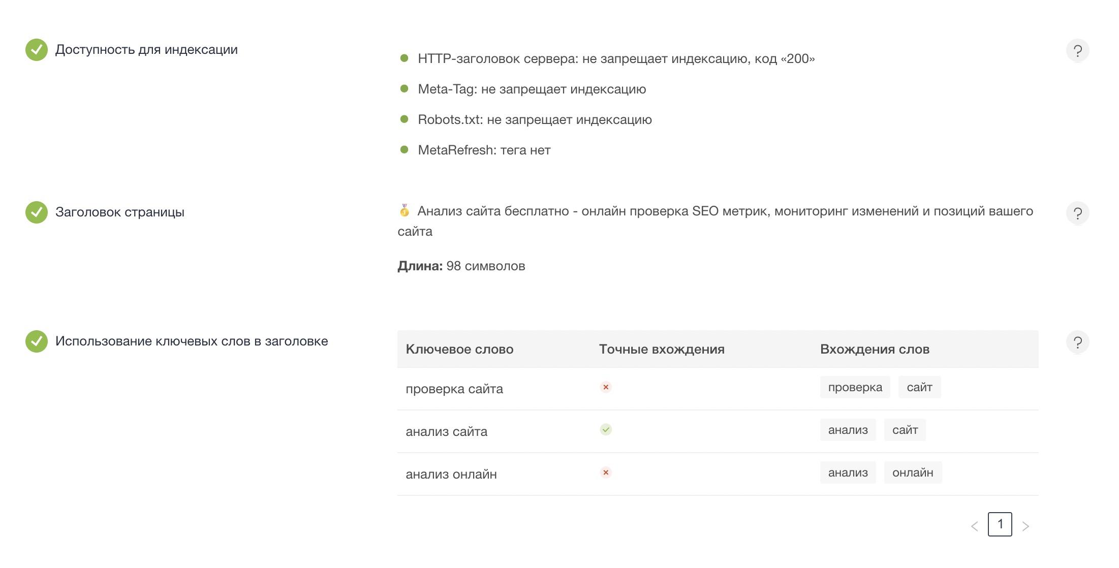 Новые тесты в бесплатном инструменте для SEO-анализа страницы1