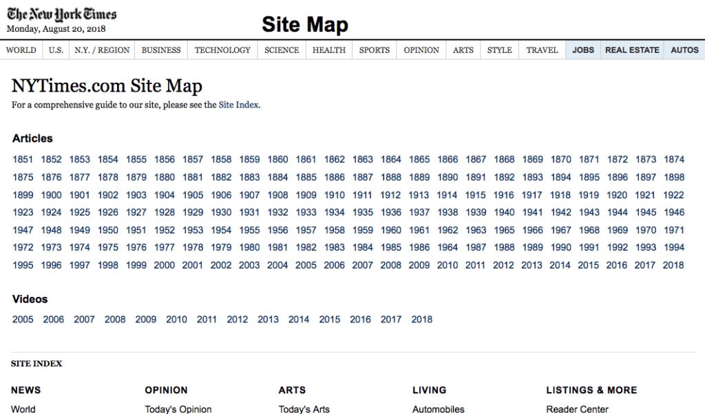 HTML-карта сайта со списком страниц