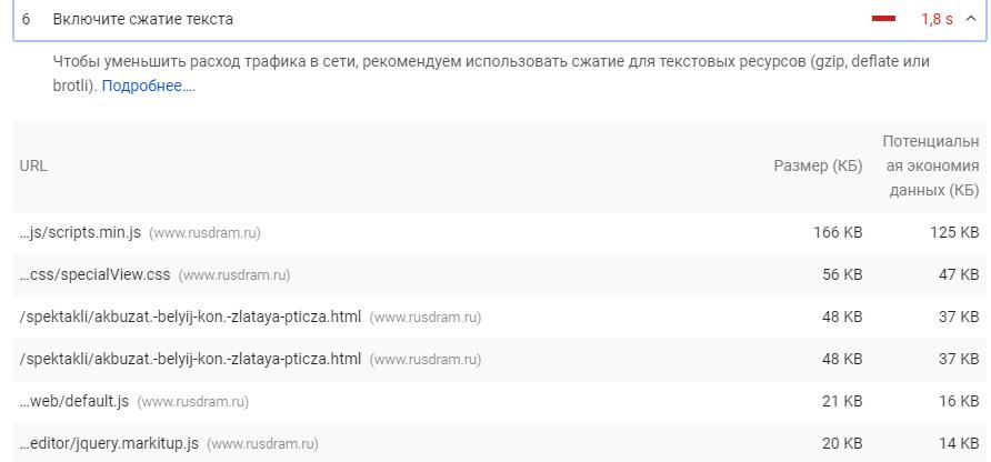 проверка сжатия кода онлайн