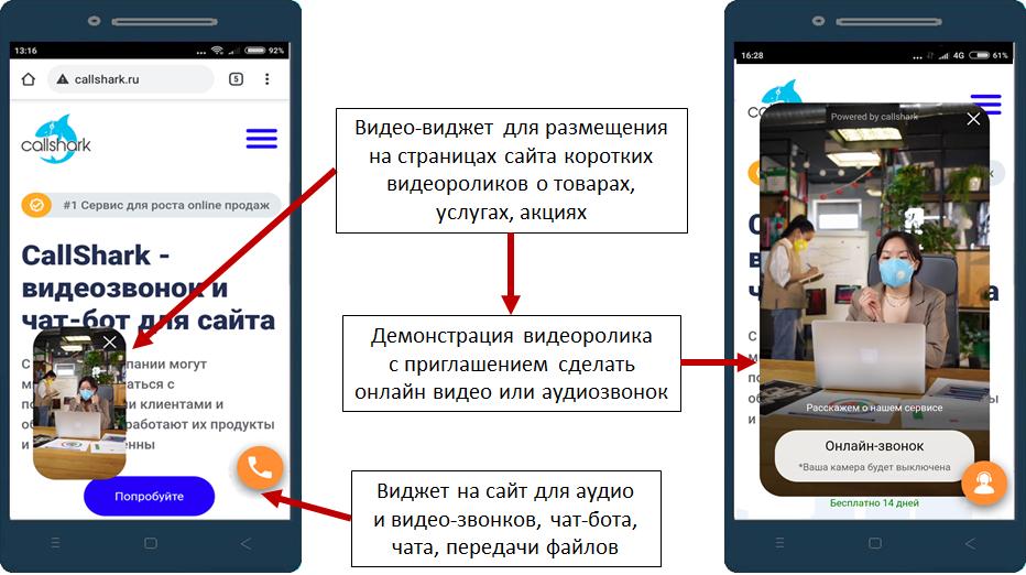 Видеозвонок для связи с клиентом
