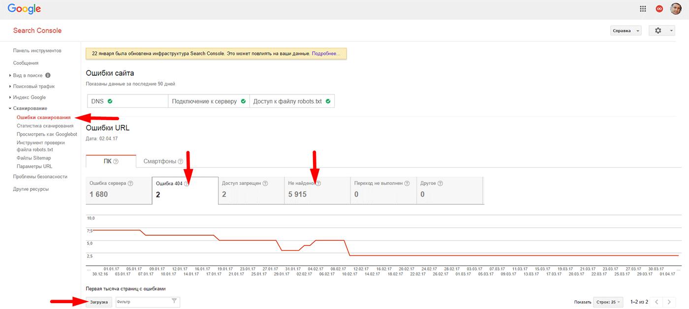 битые ссылки в Google Search Console