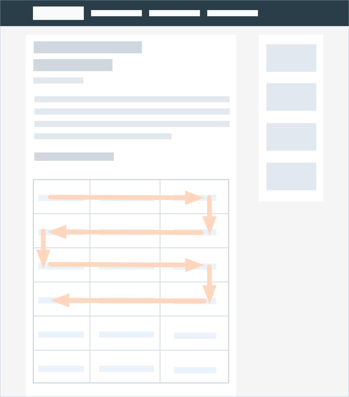 Направление взгляда пользователя при чтении
