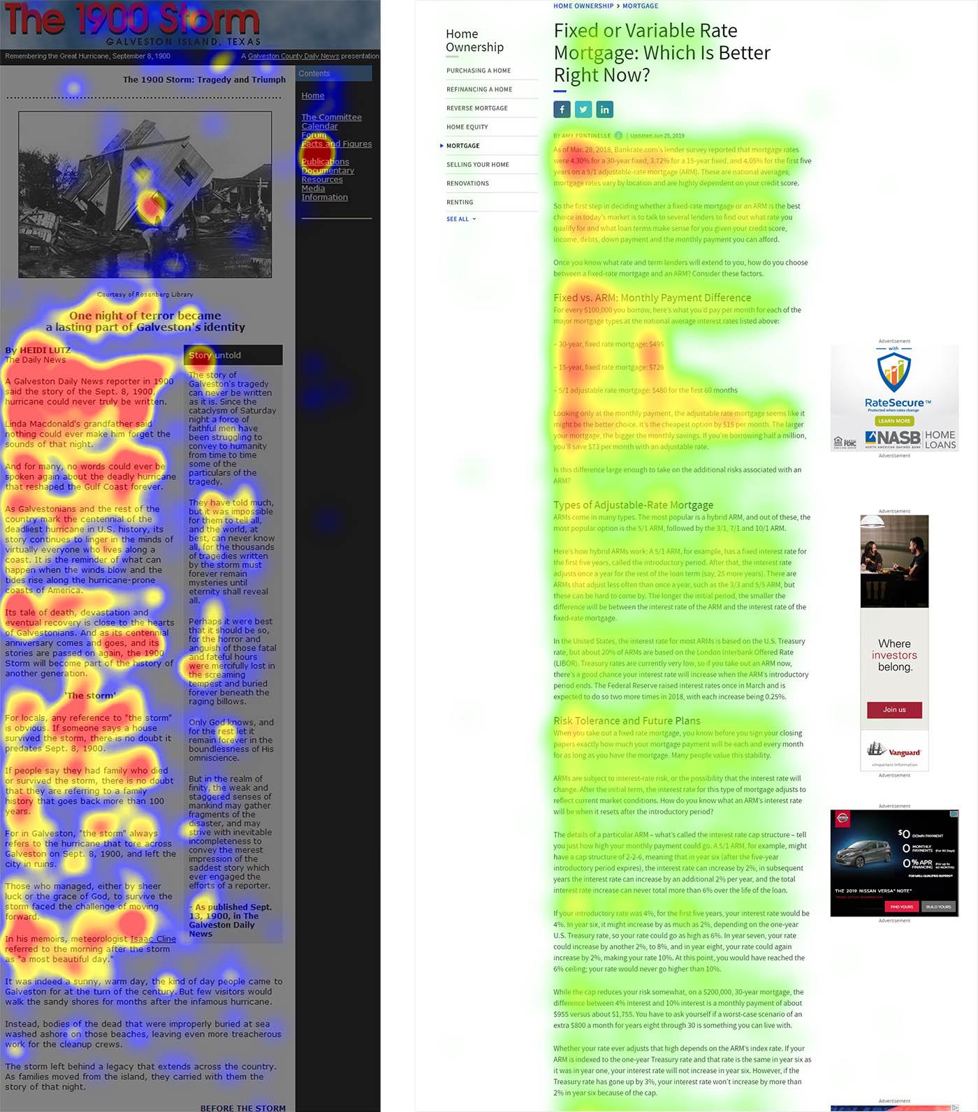 Как люди читают статьи на сайте