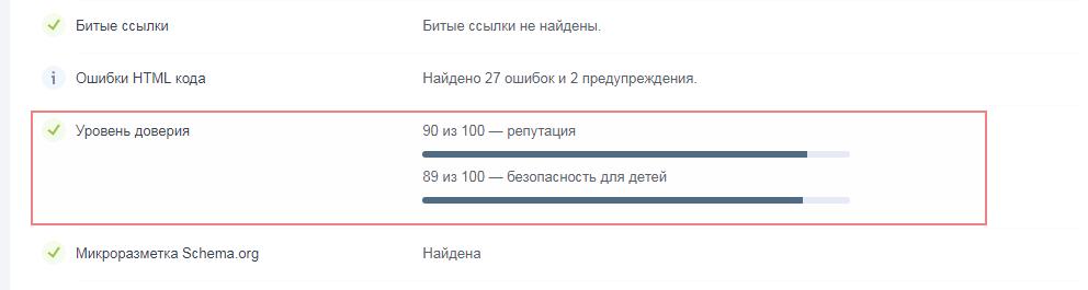 Проверка доверия к сайту в сервисе Анализ сайтов