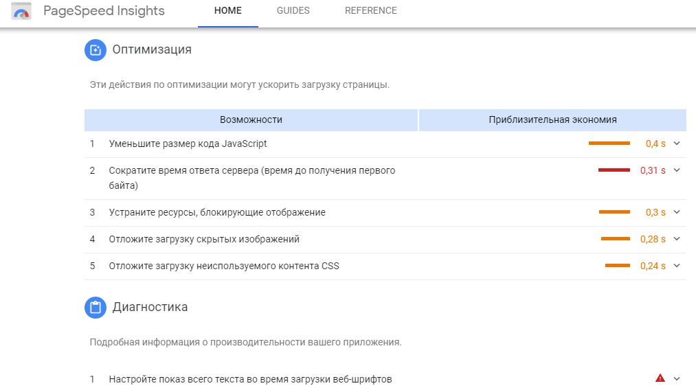 Проверка скорости загрузки сайта инструментом PageSpeed Insights