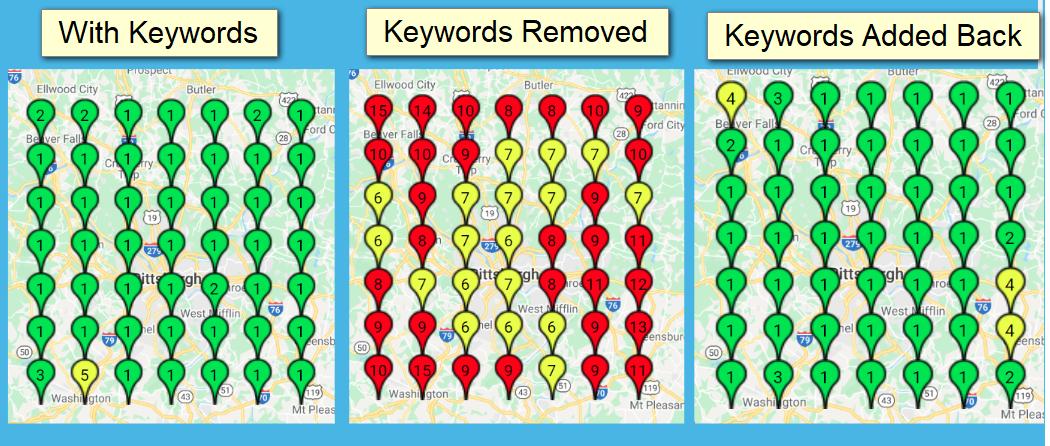 ключи в заголовке компании в Гугл мой бизнес