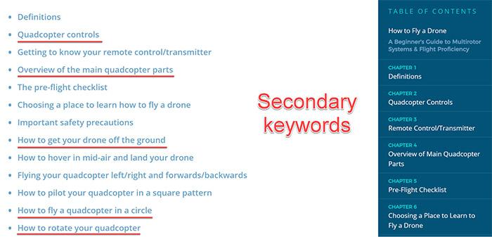 Как сделать содержание статьи с ключами
