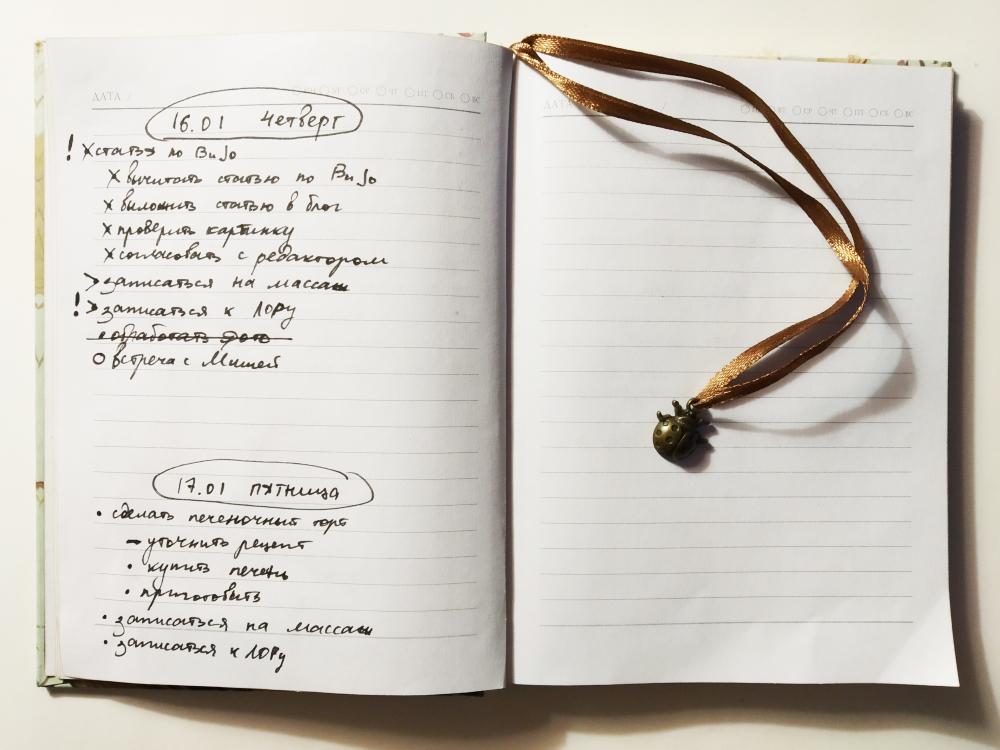 План на день в Bullet journal