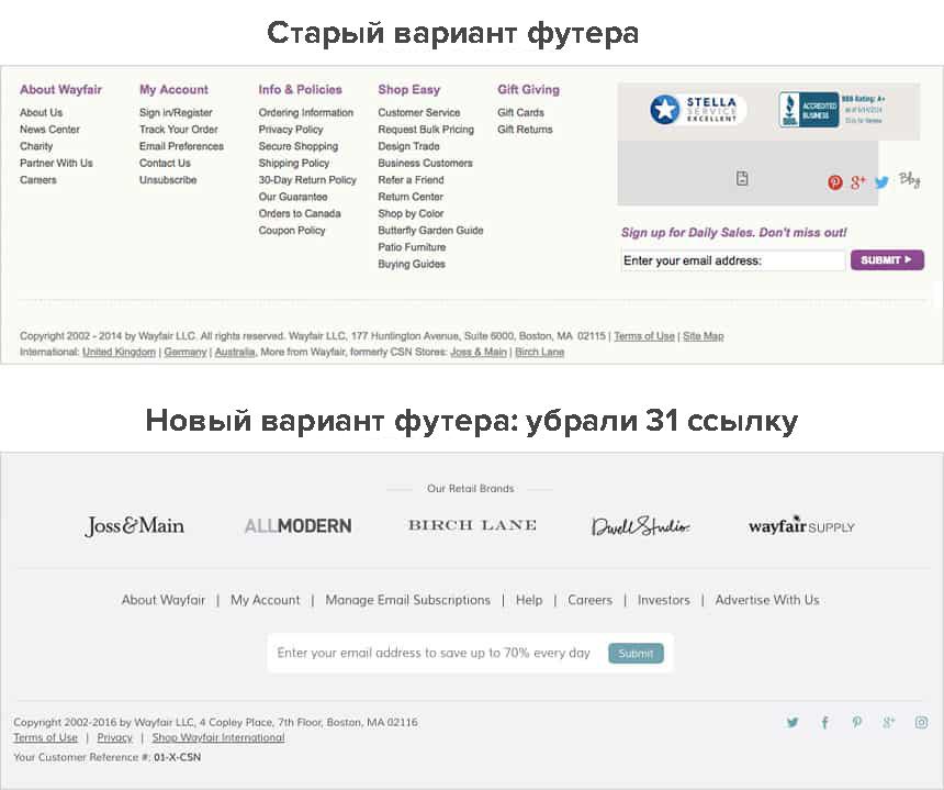 оптимизация футера сайта