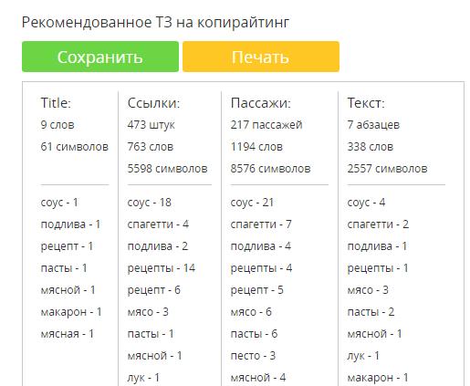 Скриншот Мегаиндекс, пример технического задания на текст