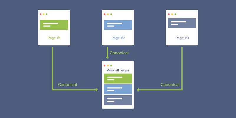 Использование rel=canonical и общей страницы с контентом