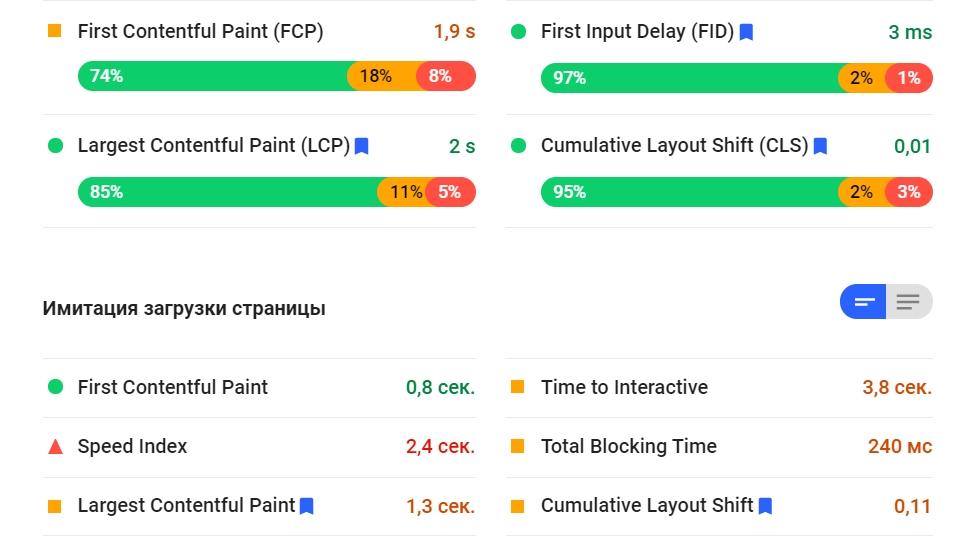 Анализ страницы в PageSpeed Insights