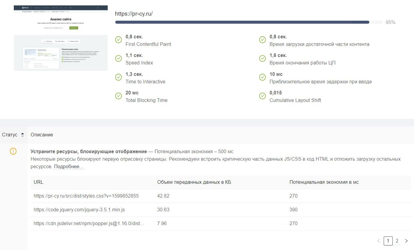 Онлайн сервис проверки скорости загрузки