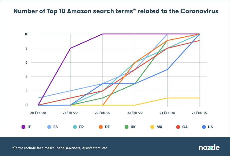 Пользователи vs искусственный интеллект: как мы ломаем алгоритмы поиска и сайтов