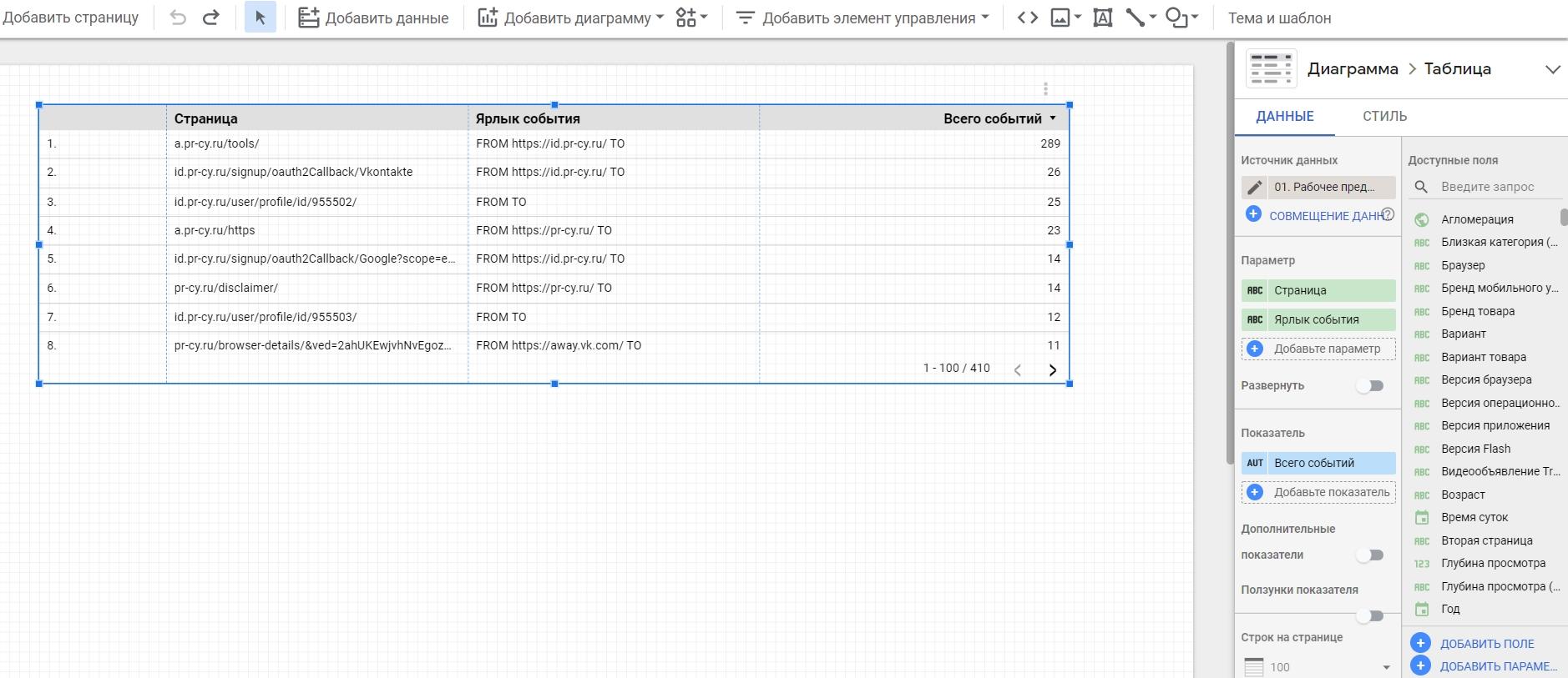 Как настроить отчет в Google Data Studio