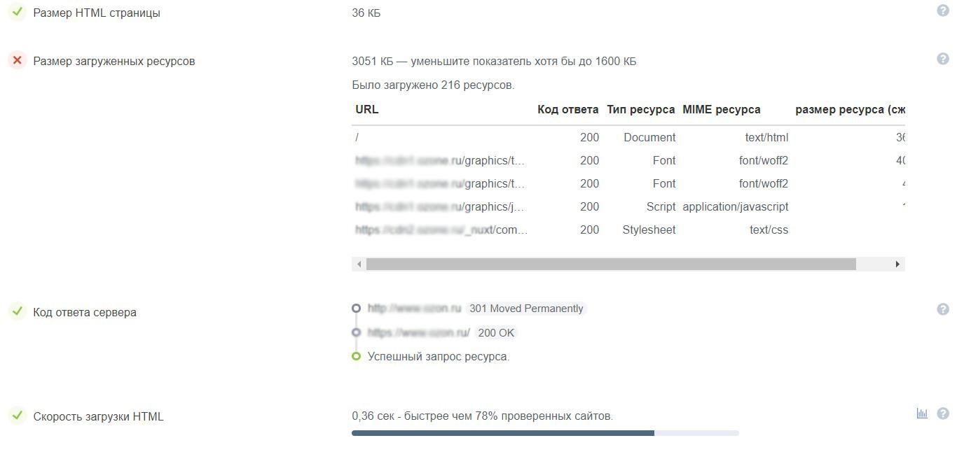 Проверить скорость загрузки страницы