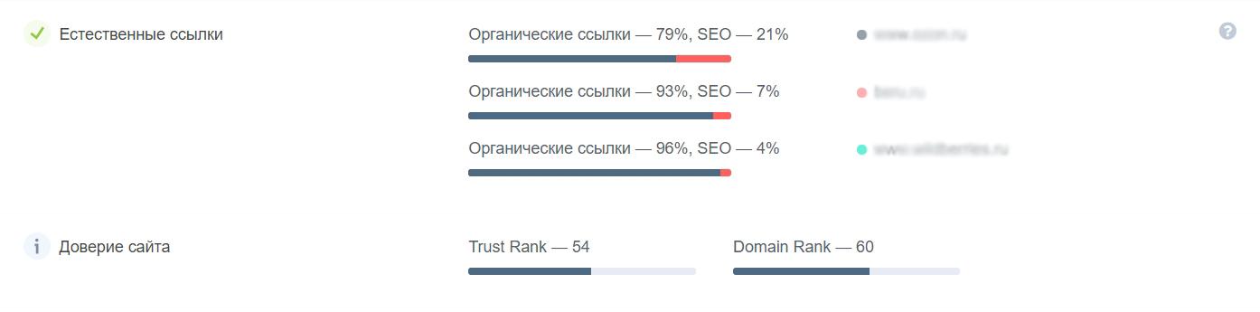 Проверить качество ссылочного профиля сайта