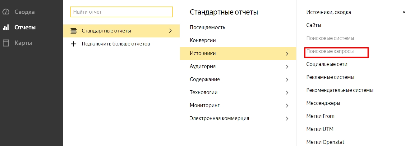 Трафик в Яндекс.метрике