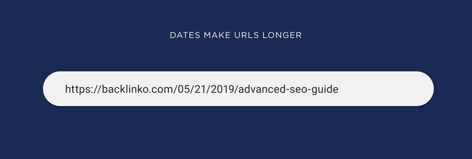 URL с датой с ключевыми словами