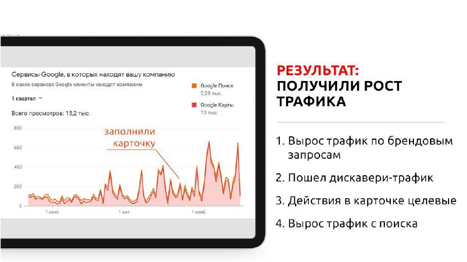 Рост трафика на сайт компании