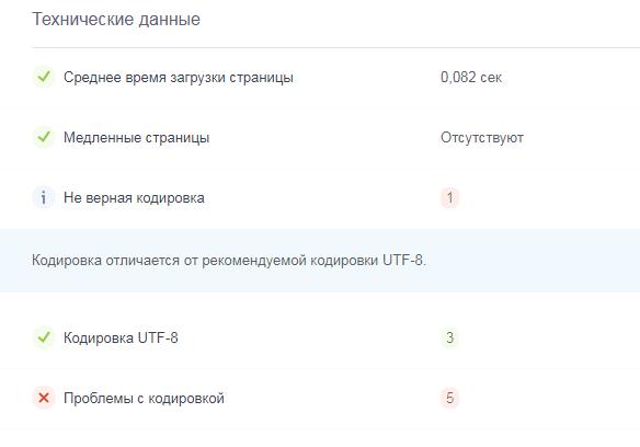 Проверка кодировки на сайте