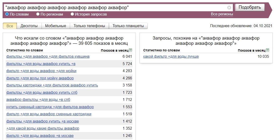 Запросы в Яндекс.Вордстате