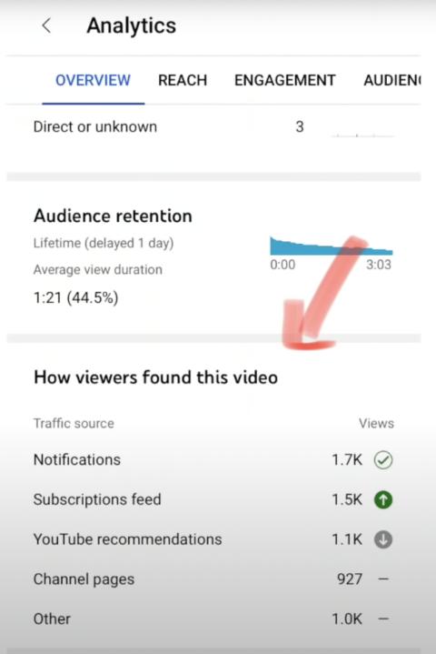 YouTube добавил аналитические данные в отчеты для мобильных устройств2