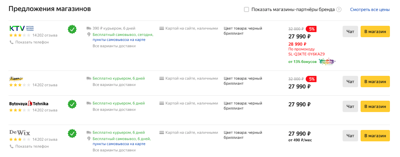 Новые возможности для продвижения магазинов-партнеров на Яндекс.Маркете