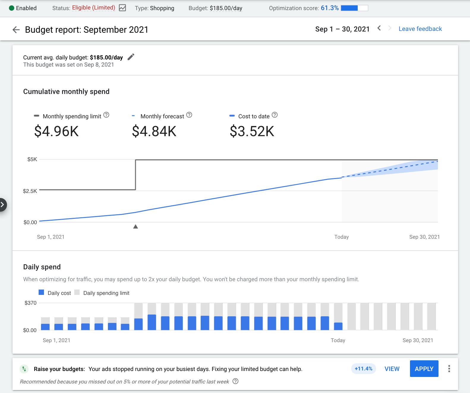 В Google Ads появился новый отчет о бюджете1