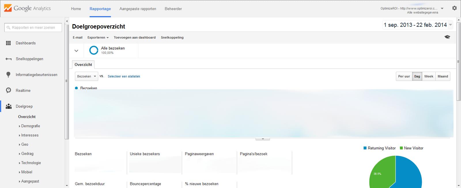 layout google analytics - Nieuwe layout Google Analytics
