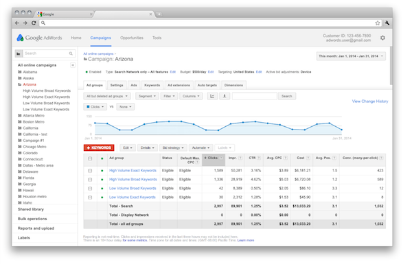 google adwords layout - Nieuwe layout Google Adwords