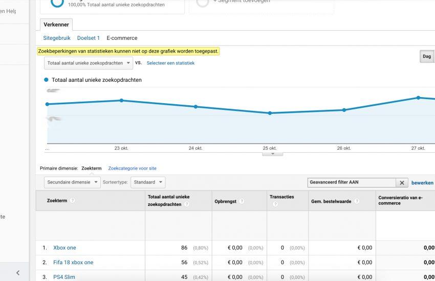 google anaytics zoekopdrachten 850x550 - Verhoog je conversie door gebruik te maken van zoekopdrachten op je website