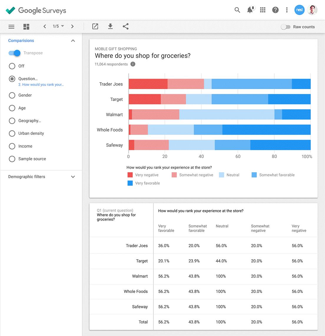 google surveys - Google Surveys in meer dan 50 landen beschikbaar