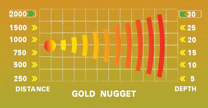 Mega Gold Detektör 1