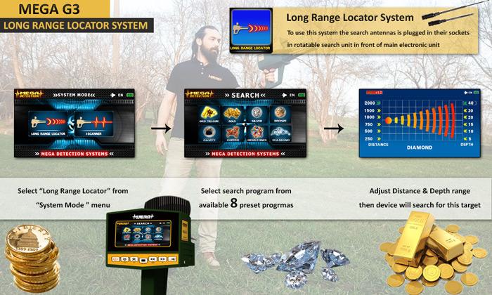 mega-g3-long-range-locator-system