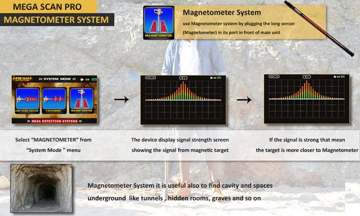 mega scan pro magnetometer system