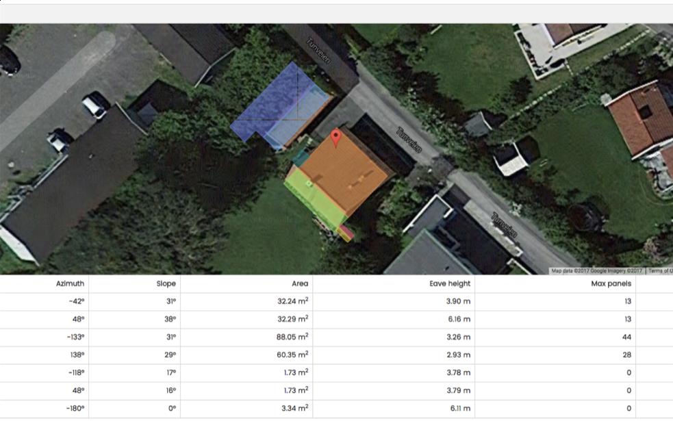 Kjøpe solceller på nett og planlegge bygging av solcelleanlegg