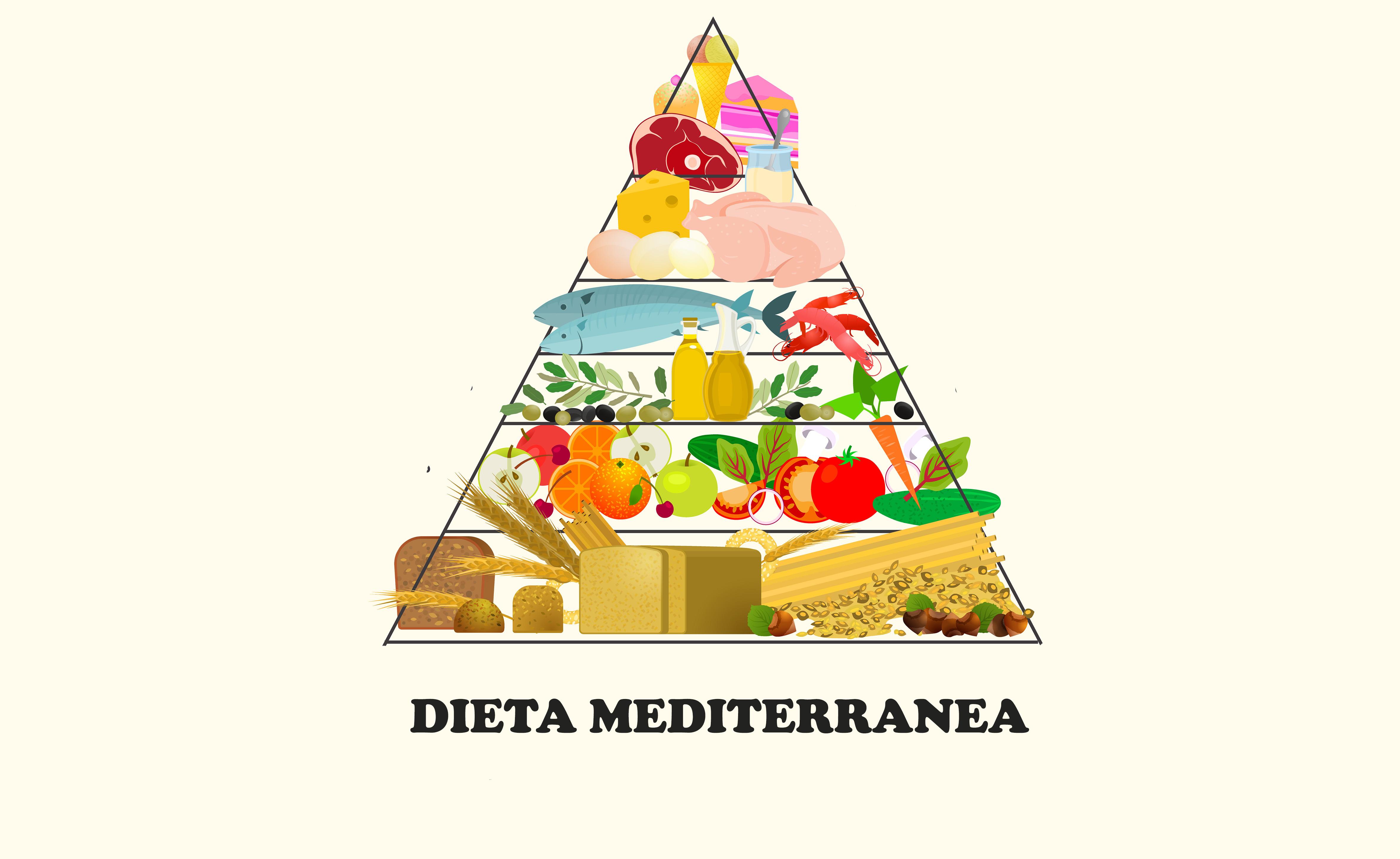 La dieta mediterranea per sconfiggere la demenza - La mediterranea ...