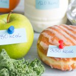 Conteggio delle calorie: qualche consiglio