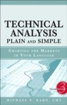 Technical Analysis Plain and Simple