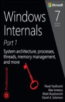 Windows Internals, Part 1