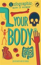 Infographic: How It Works: Your Body