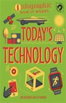 Infographic: How It Works: Today's Technology