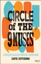 Circle of the 9 Muses